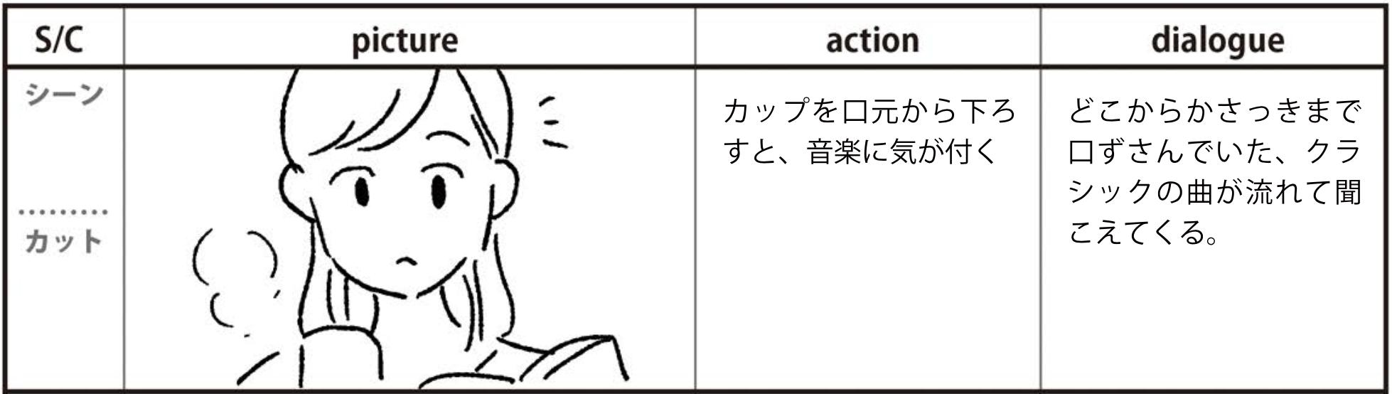 スクリーンショット 2021-05-04 16.26.08
